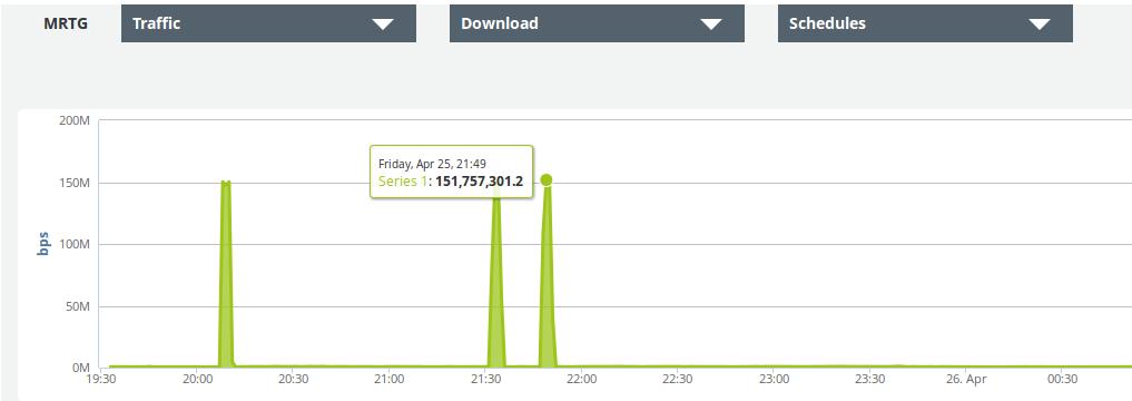 Merci OVH pour l'anti-DDoS